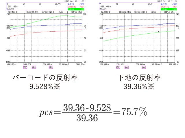 PCS値説明資料